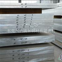 7075进口美国铝合金板
