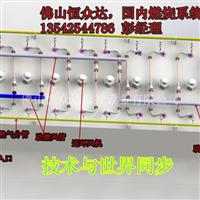 25吨均质炉燃烧系统位节能BURNER