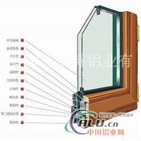 铝木复合门窗铝型材