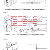 铝蜂窝板装配措施和装配辅材