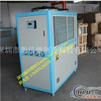 15HP箱式工业冷水机