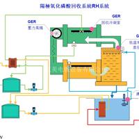 含磷浓磷废水零排放回收系统