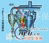 铝灰划分机双转子式选粉机