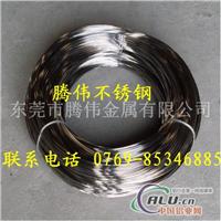直销国产优质6101A铝合金板