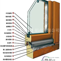 铝木复合铝型材