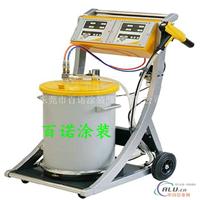 供应日本安本进口静电喷涂机