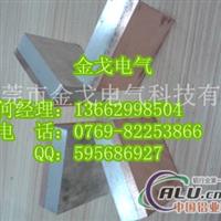 定制、加工铜铝复合板带
