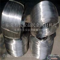 进口2021铝合金扁线
