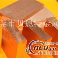 CUW80钨铜板价格