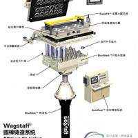 Wagstaff圆棒铸造系统 熔铸设备