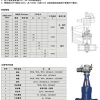 Z962Y电动闸阀、闸阀型号