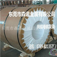 进口a380铝合金标准