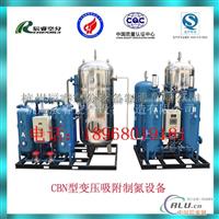 750立方制氮机