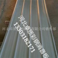 厂家直销幕墙铝板穿孔网