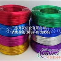 6061漆包铝线厂家
