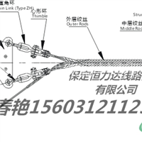 ADSS光缆耐张线夹用途