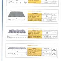 保温专项使用防腐防锈铝合金压型铝瓦