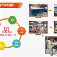 铝合金挤压机,生产铝合金的挤压机设备