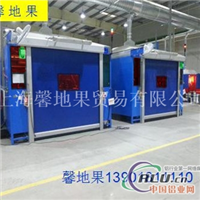 鋁業防弧光焊接站自動門