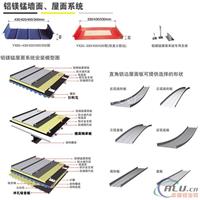 直立锁边型铝镁锰合金屋面板