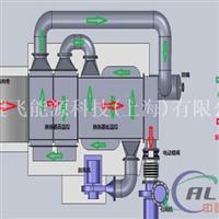高温换热燃烧系统 高温换热器