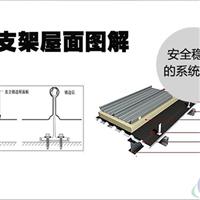 体育馆屋面指定:铝镁锰板支座铝合金T型支架: