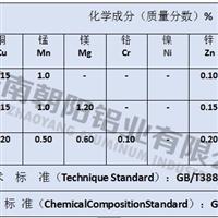 上海0.7mm鋁卷重量是多少?