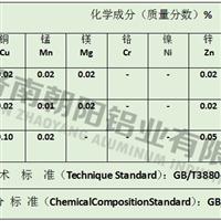 广州1系铝卷生产厂家