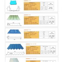 合金压型铝板,750铝瓦板,锅炉外包装材料