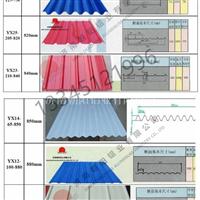 压型铝瓦有效宽度铝瓦有效面积