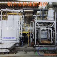 燃气式铝合金快速固溶炉