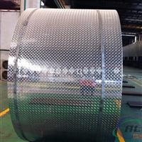 1.1个厚瓦楞铝板