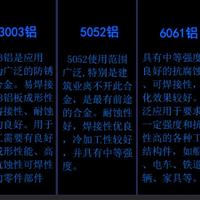 5083铝卷板价格厂家�I现货�J一吨铝卷板多少钱