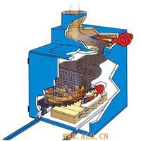 热洁环保炉