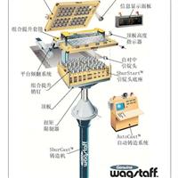 Wagstaff圓棒鑄造 圓棒鑄造