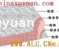 铝箔挤塑复合风管,铝箔聚氨酯复合风管