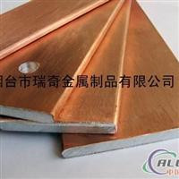 供应铜包铝排