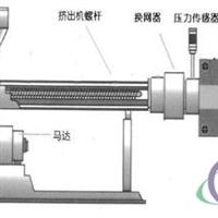 木塑生產線專用熔體泵