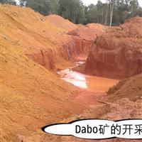 供应进口铝土矿