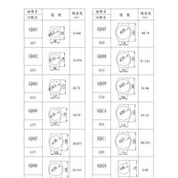 供應材質6065 6061等鋁型材
