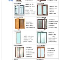 彩色铝合金门窗\幕墙