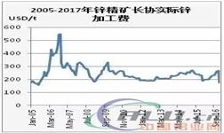 从2017年锌加工费谈判看锌精矿供应紧张