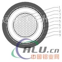 铝合金型线电力电缆