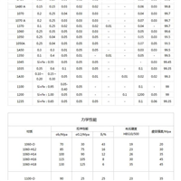 2A16铝管价格�I现货�J优质铝管批发
