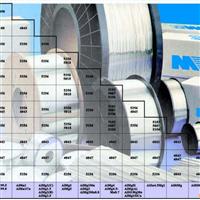MTL铝焊丝